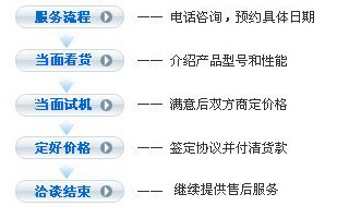 规格卡特305.5二手挖掘机上海华夏专售