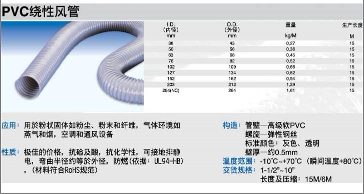 吸尘管 PVC绕行风管 钢丝增强管 木工中央集尘系统配管 伸缩管