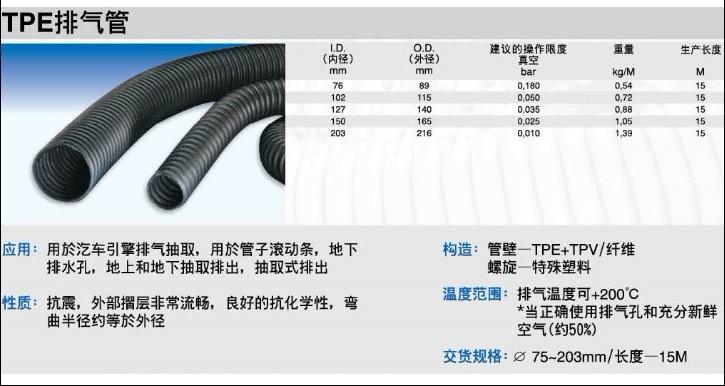 tpe排气管 汽车尾气排放管