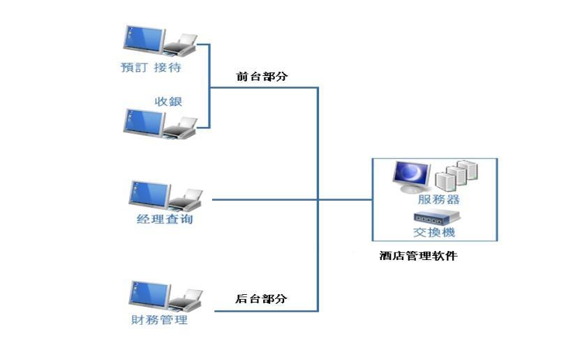 广州奥狐软件科技有点公司的形象照片