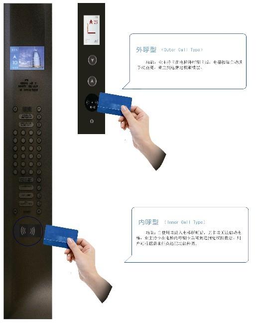 电梯刷卡系统