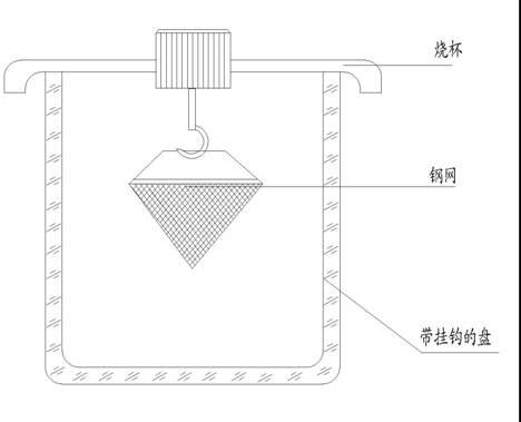 润滑脂钢网分油器