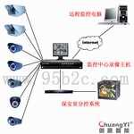 工厂远程闭路电视监控系统,工业区视频监控系统
