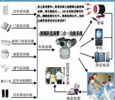 阳泉联网报警运营就找联网报警系统厂家