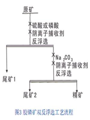 供应硫矿球磨机,硫矿球磨机设备金泰12