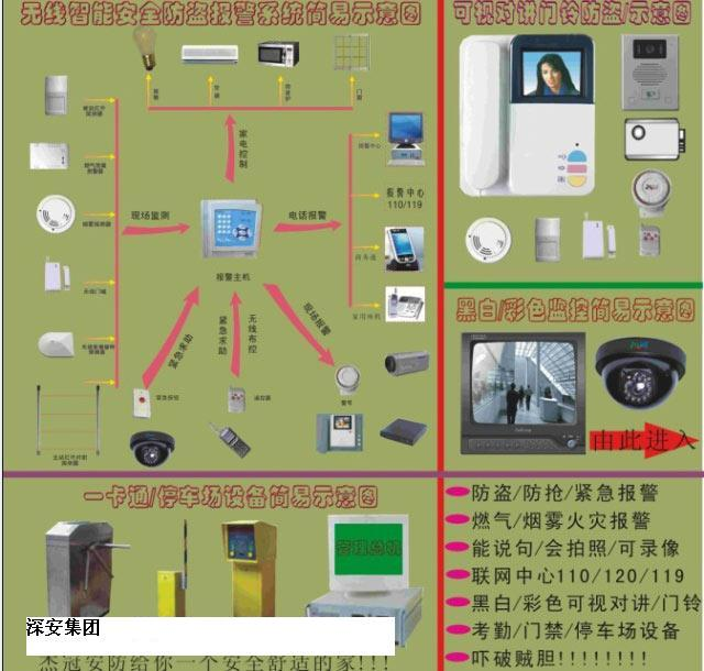 山东联网报警系统生产厂家
