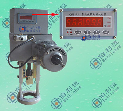 SKZ-310CX电子式一体化电装