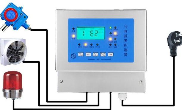 管道式氧气浓度报警器,氧气气体报警器