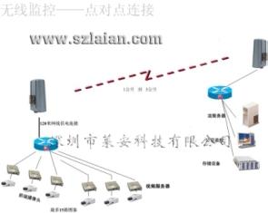 方便携带移动无线监控视频传输器材
