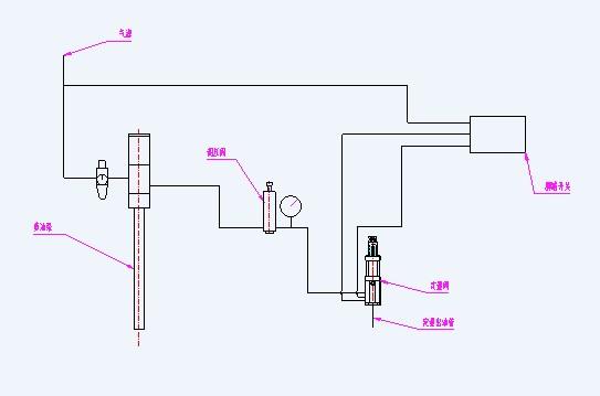 定量油脂加注系统方案