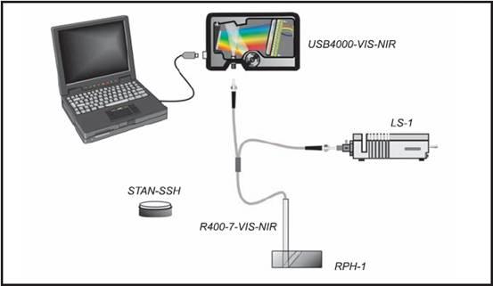 供应薄膜测量厚度测量仪
