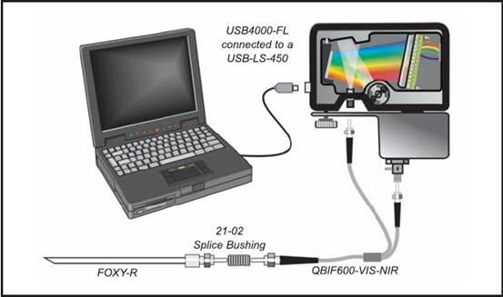 供应氧含量传感器