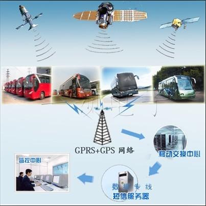 一领电子 长途车辆GPS定位系统