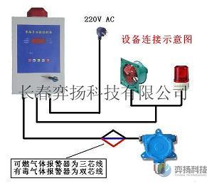 固定式可燃气体检测探头HFTCY-Ex