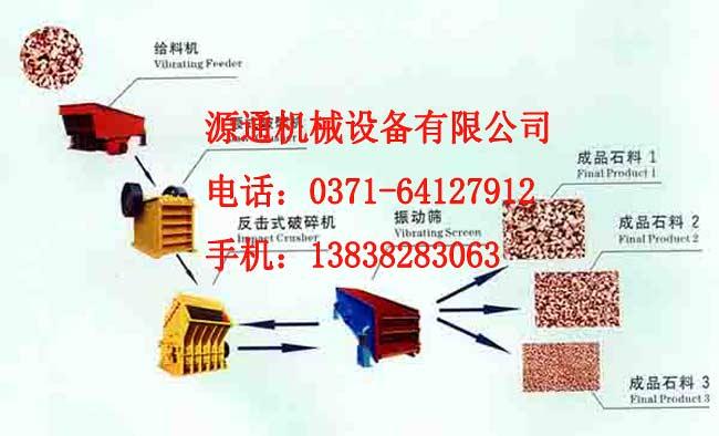 砂石生产线设备砂石生产线价格制砂机厂家源通好