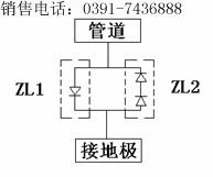阴极保护专用杂散电流钳位排流器 阴极保护杂散电流钳位式排流器
