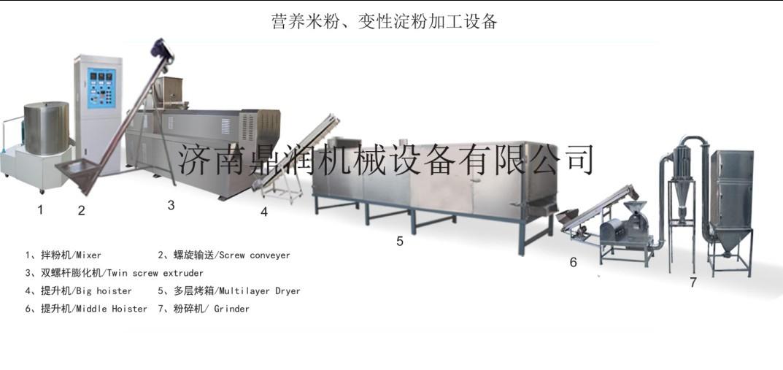 济南鼎润机械设备有限公司的形象照片