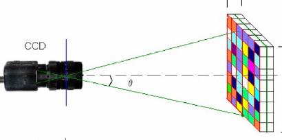 高端视觉检测设备——倍吉