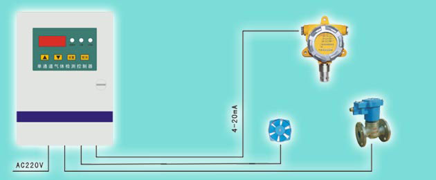 甲苯浓度报警器,甲苯气体检漏仪 甲苯气体检测仪,甲苯探测报警器