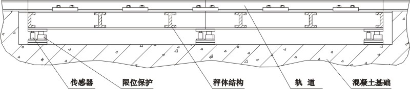 郑州轨道衡,地磅供应