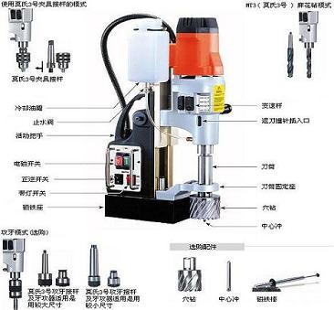 上海直销进口钢板钻,吸力大功能全
