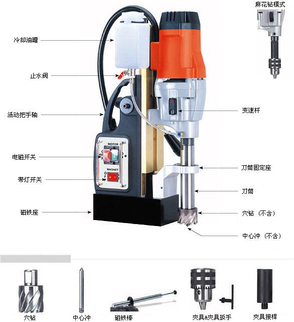 供应性价比超高磁座钻,优质取芯钻孔机