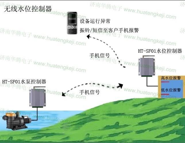 短信式无线水位控制器