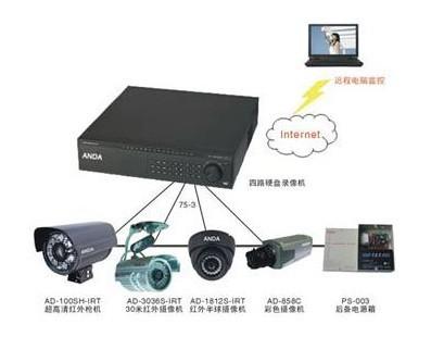 提供重庆监控系统、视频监控、监控工程、安防工程设计施工