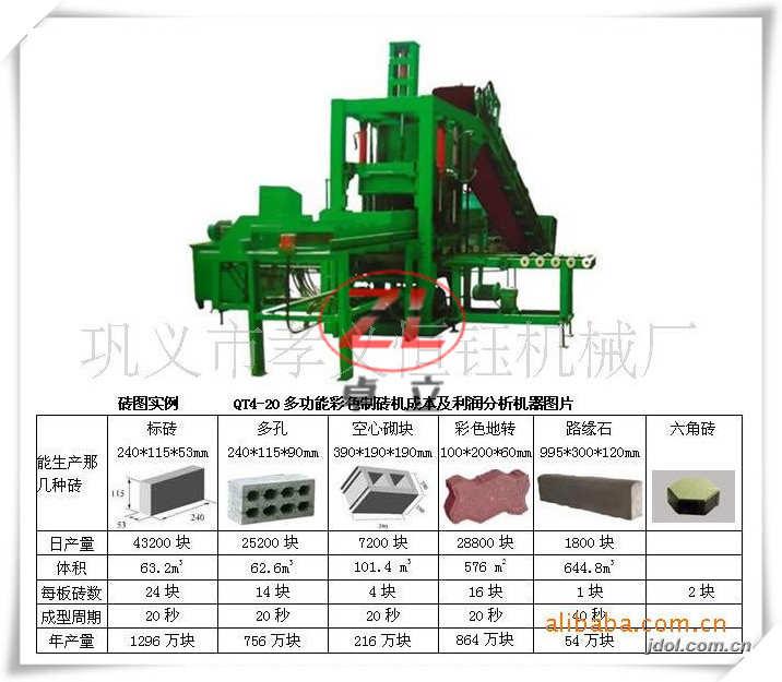 粉煤灰质量对加气混凝土砌块制品强度具有一定的影响