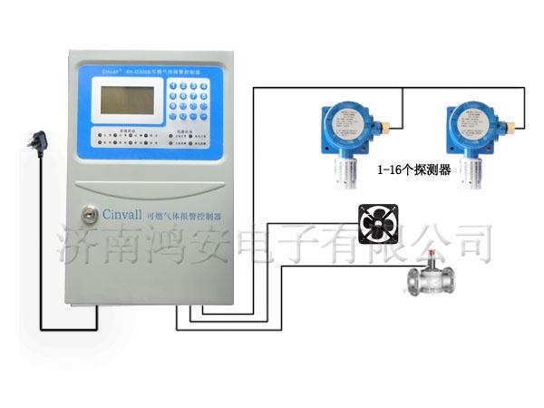 实验室氢气报警器氢气泄漏报警器