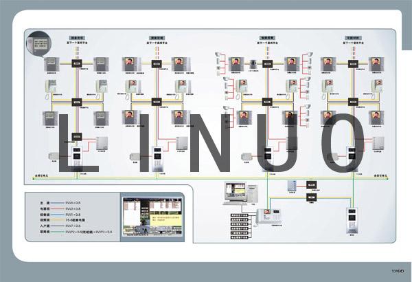 楼宇对讲机、楼宇对讲系统、