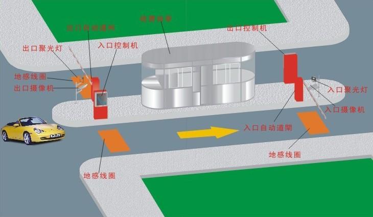 南宁智能停车场管理系统红昌科技的优势解析