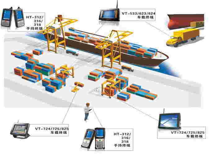港口码头停车管理系统