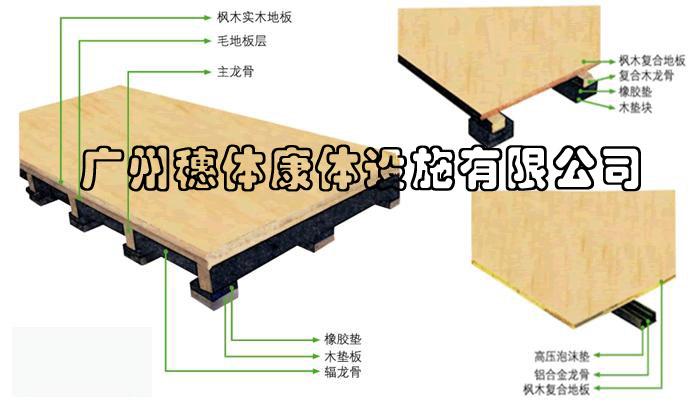 篮球场木地板厂家,舞台专用地板-穗体专业制造