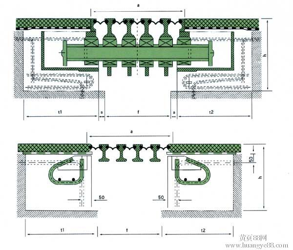 凯奥 XF桥梁伸缩缝 分类 用途广泛 厂家专业生产批发