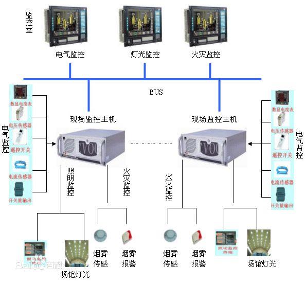 济南海申电子工程有限公司的形象照片