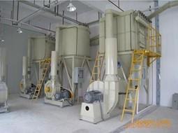 供应工业吸尘机