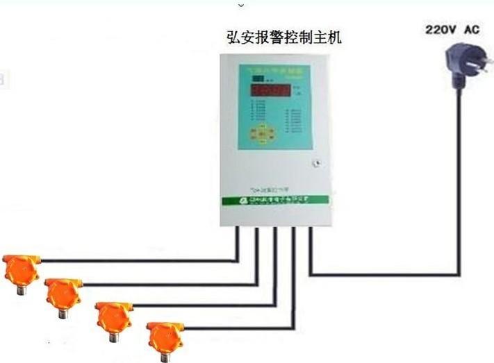 气体传感器/气体传感仪/气体检测器/气体检测仪