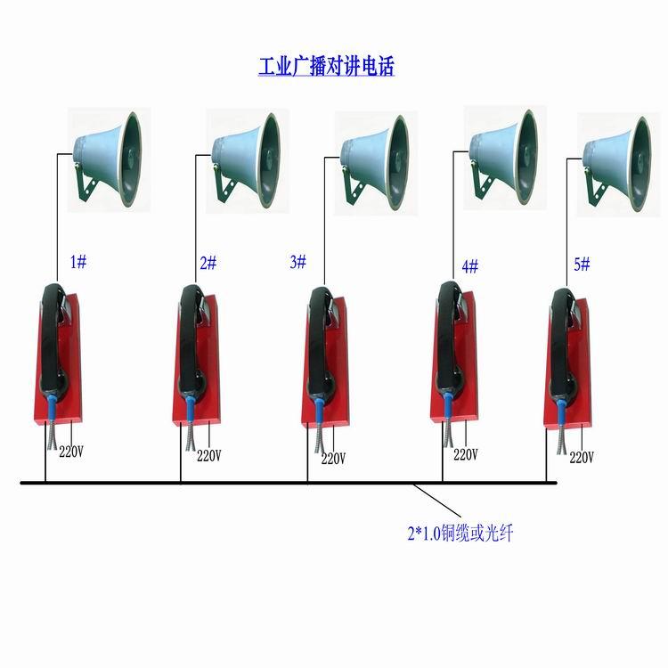 流水线扩音对讲岗位对讲电话 车间对讲电话 设备起停对讲系统