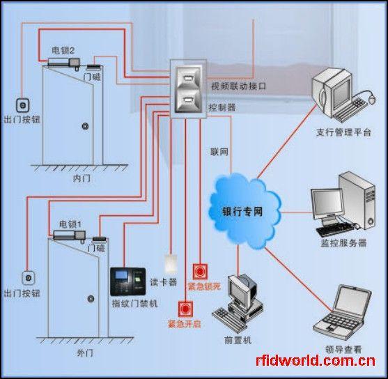 北京朝阳区门禁安装维修公司