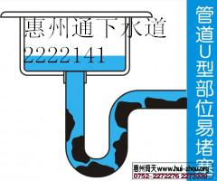 惠州惠城管道疏通-汛前会战初见成效