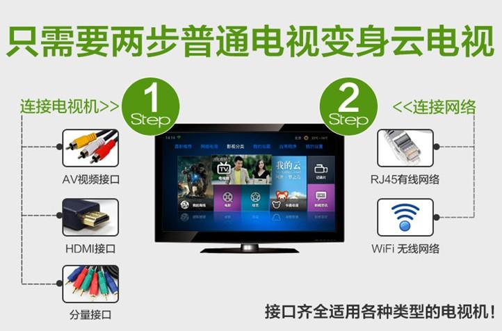 迪美特TVZ8双核智能高清播放器 两步让普通电视变云电视