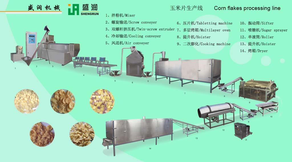 早餐谷物、玉米片食品生产线