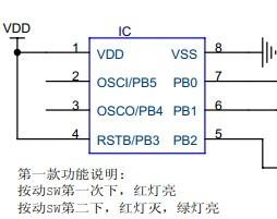 开发电源电路MCU控制IC