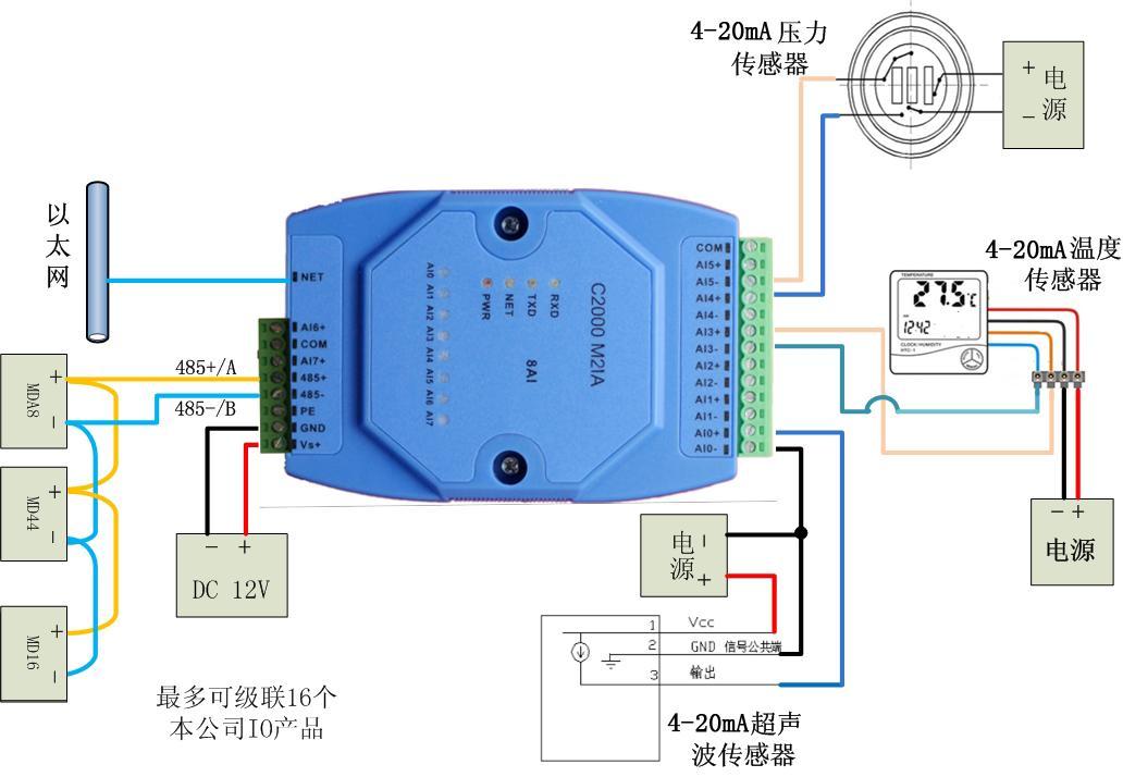 4-20ma转以太网,电流信号发生器(4-20mA)