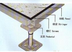 全钢活动防静电地板