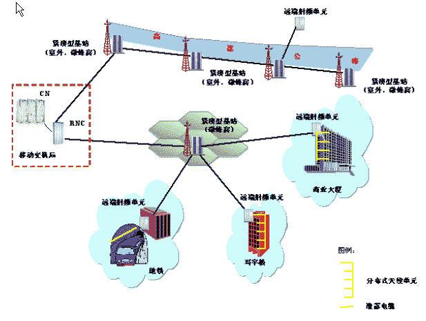 潍坊无线网络覆盖