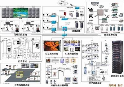 烟台澳诺网络工程有限公司的形象照片
