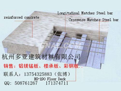 江西南昌楼层面板材楼承板。