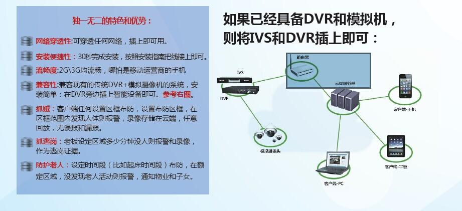 科莱威德智能视频设备